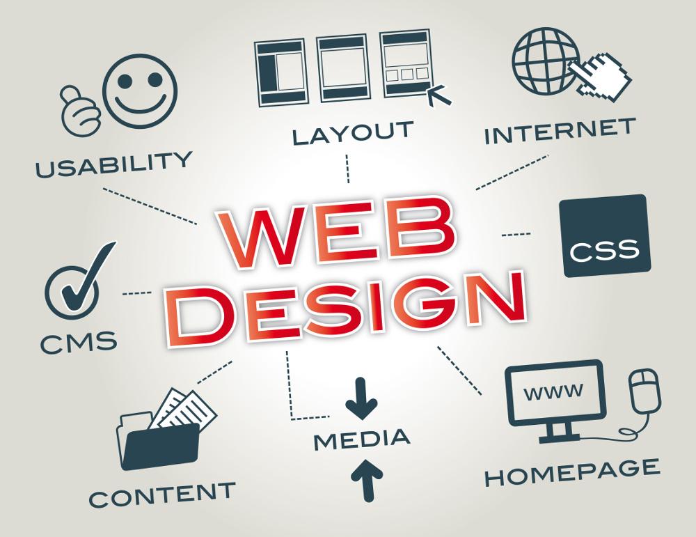 Melhores Práticas para Web Design