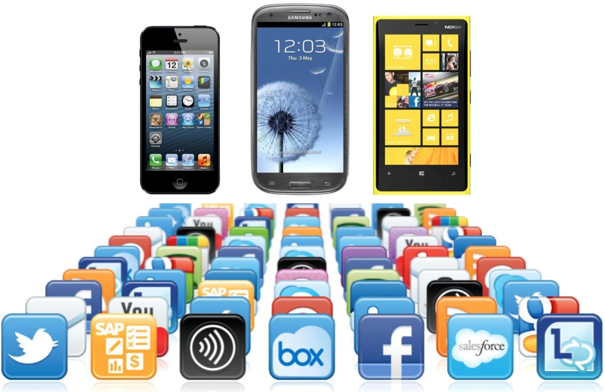 74% dos brasileiros disponibilizam dados pessoais aos desenvolvedores de apps