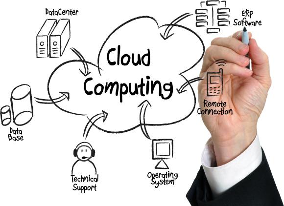 Quais as vantagens de um software de gestão on-line?
